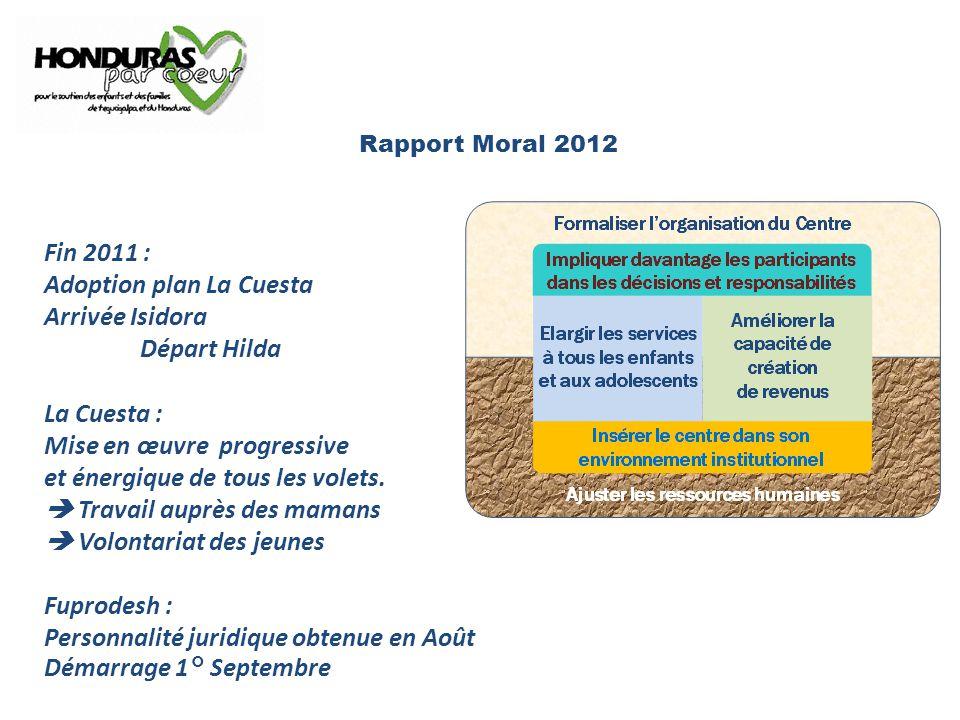 Rapport Moral 2012 Fin 2011 : Adoption plan La Cuesta Arrivée Isidora Départ Hilda La Cuesta : Mise en œuvre progressive et énergique de tous les volets.