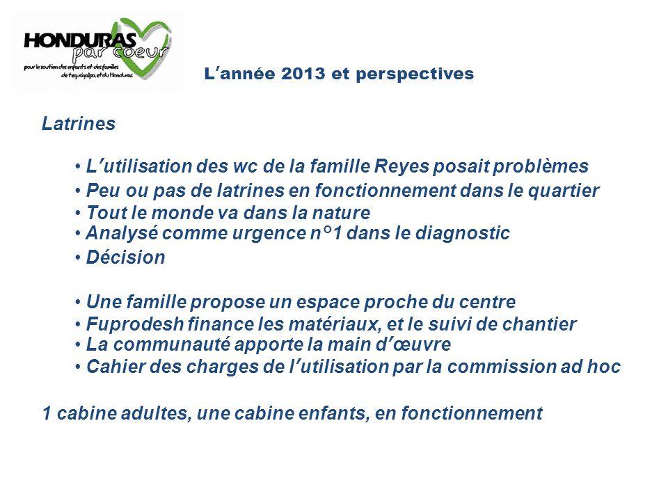 L'année 2013 et perspectives Latrines L'utilisation des wc de la famille Reyes posait problèmes Peu ou pas de latrines en fonctionnement dans le quart