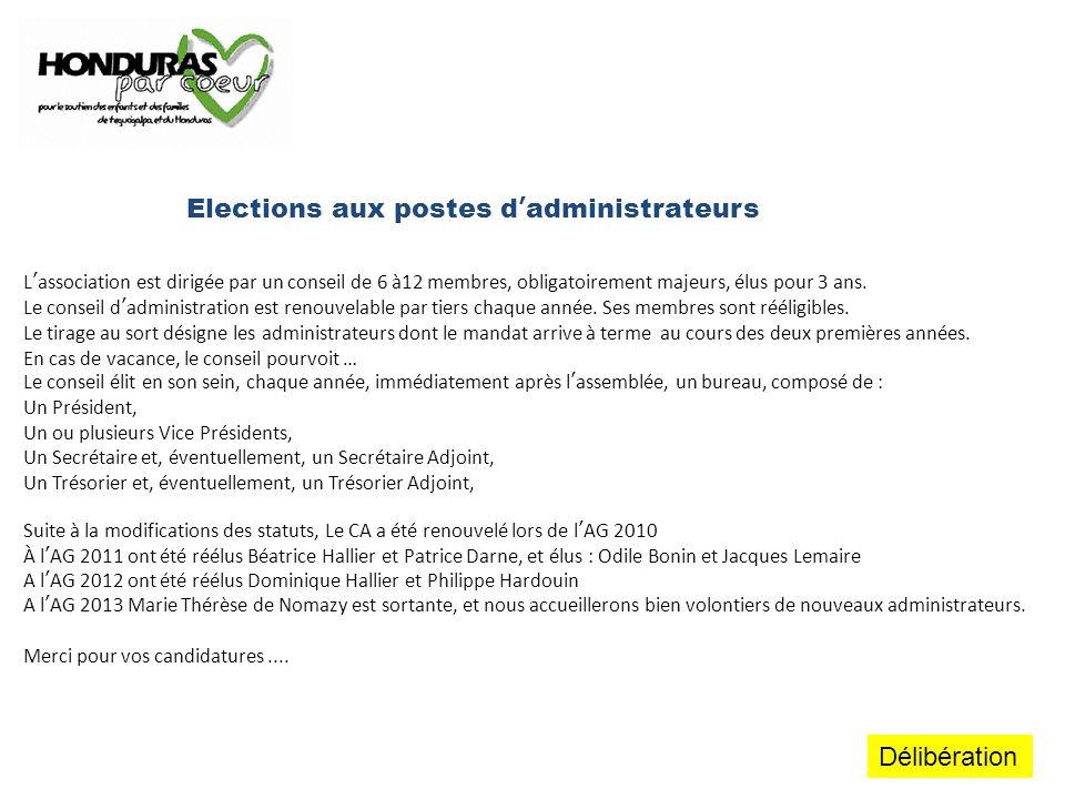 Elections aux postes d'administrateurs L'association est dirigée par un conseil de 6 à12 membres, obligatoirement majeurs, élus pour 3 ans.