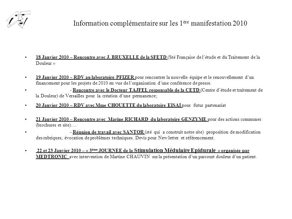 Information complémentaire sur les 1 ère manifestation 2010 18 Janvier 2010 – Rencontre avec J. BRUXELLE de la SFETD (Sté Française de l'étude et du T