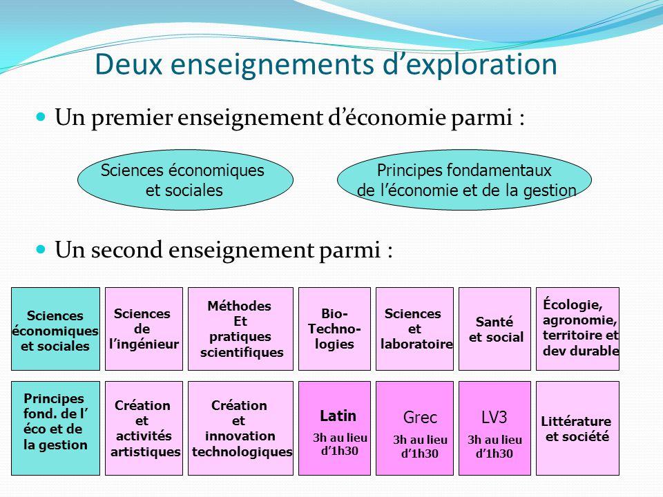 Deux enseignements d'exploration Un premier enseignement d'économie parmi : Sciences économiques et sociales Principes fondamentaux de l'économie et d