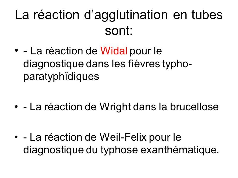 La réaction d'agglutination en tubes sont: - La réaction de Widal pour le diagnostique dans les fièvres typho- paratyphïdiques - La réaction de Wright
