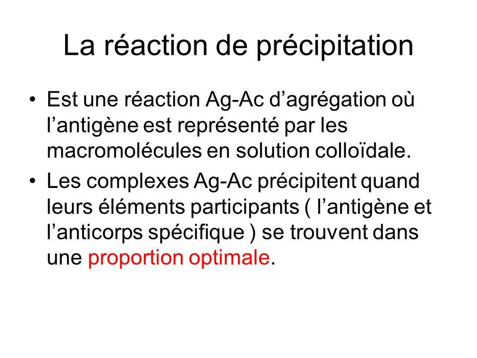 La réaction de précipitation Est une réaction Ag-Ac d'agrégation où l'antigène est représenté par les macromolécules en solution colloïdale. Les compl