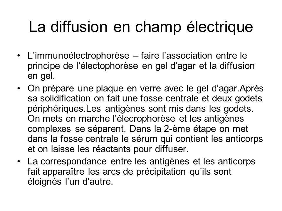 La diffusion en champ électrique L'immunoélectrophorèse – faire l'association entre le principe de l'électophorèse en gel d'agar et la diffusion en ge