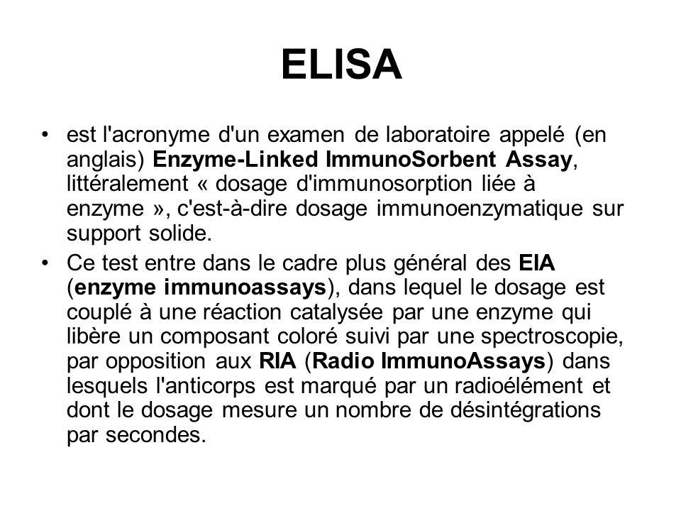 ELISA est l'acronyme d'un examen de laboratoire appelé (en anglais) Enzyme-Linked ImmunoSorbent Assay, littéralement « dosage d'immunosorption liée à
