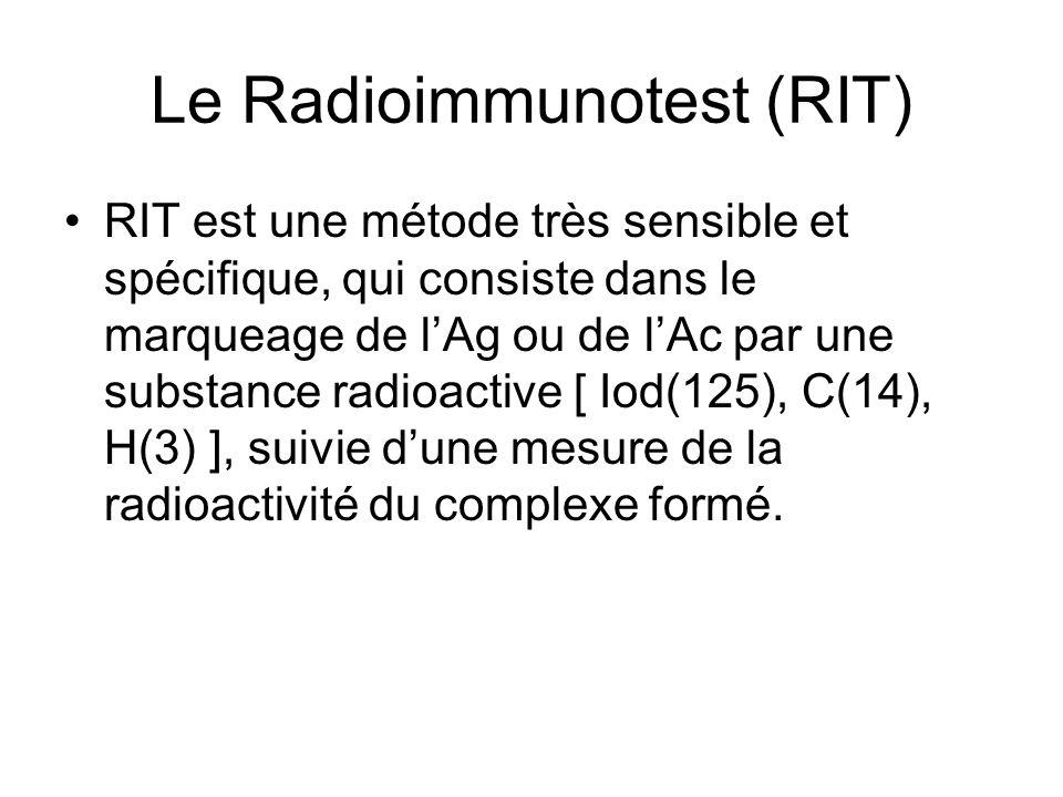 Le Radioimmunotest (RIT) RIT est une métode très sensible et spécifique, qui consiste dans le marqueage de l'Ag ou de l'Ac par une substance radioacti