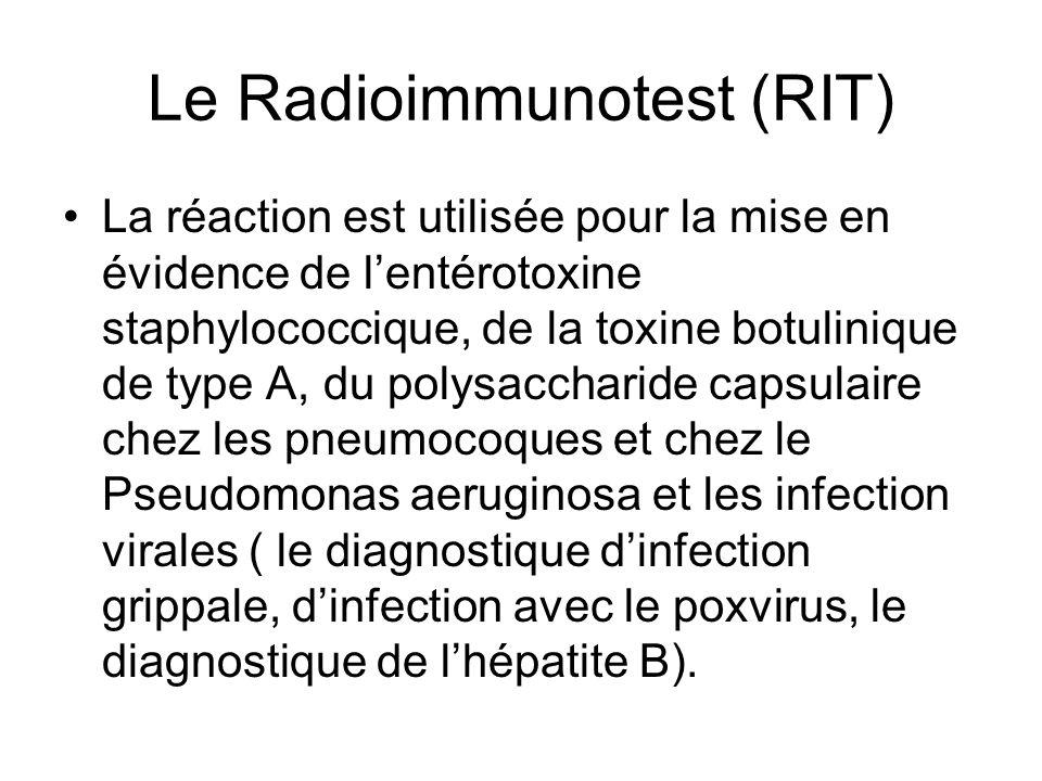 Le Radioimmunotest (RIT) La réaction est utilisée pour la mise en évidence de l'entérotoxine staphylococcique, de la toxine botulinique de type A, du