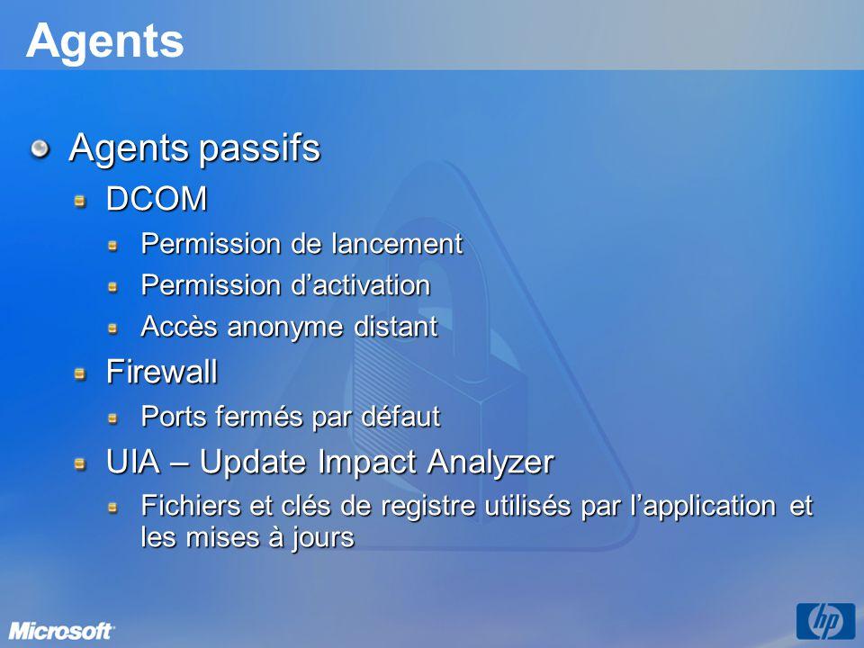 Agents Agents passifs DCOM Permission de lancement Permission d'activation Accès anonyme distant Firewall Ports fermés par défaut UIA – Update Impact Analyzer Fichiers et clés de registre utilisés par l'application et les mises à jours