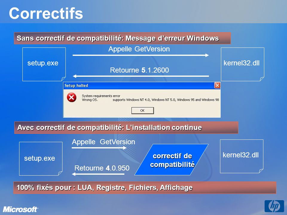 Correctifs Sans correctif de compatibilité: Message d'erreur Windows Appelle GetVersion Retourne 5.1.2600 Appelle GetVersion Retourne 4.0.950 setup.ex