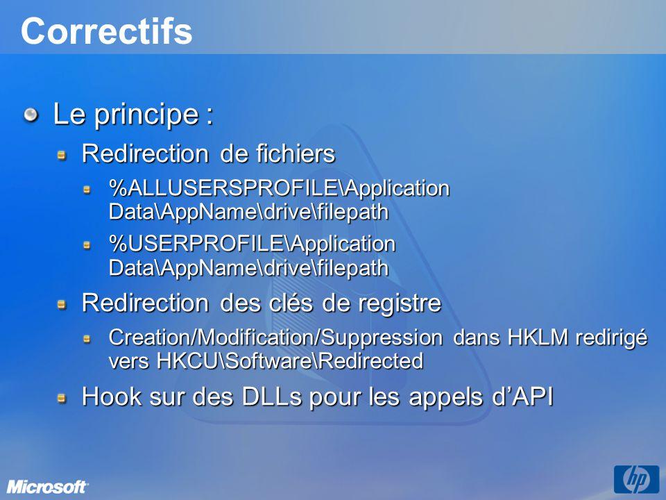 Correctifs Le principe : Redirection de fichiers %ALLUSERSPROFILE\Application Data\AppName\drive\filepath %USERPROFILE\Application Data\AppName\drive\filepath Redirection des clés de registre Creation/Modification/Suppression dans HKLM redirigé vers HKCU\Software\Redirected Hook sur des DLLs pour les appels d'API