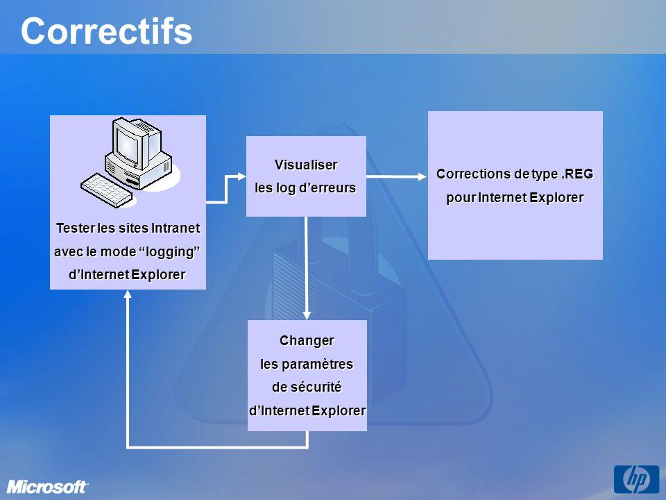 Correctifs Visualiser les log d'erreurs Changer les paramètres de sécurité d'Internet Explorer Tester les sites Intranet avec le mode logging d'Internet Explorer Corrections de type.REG pour Internet Explorer