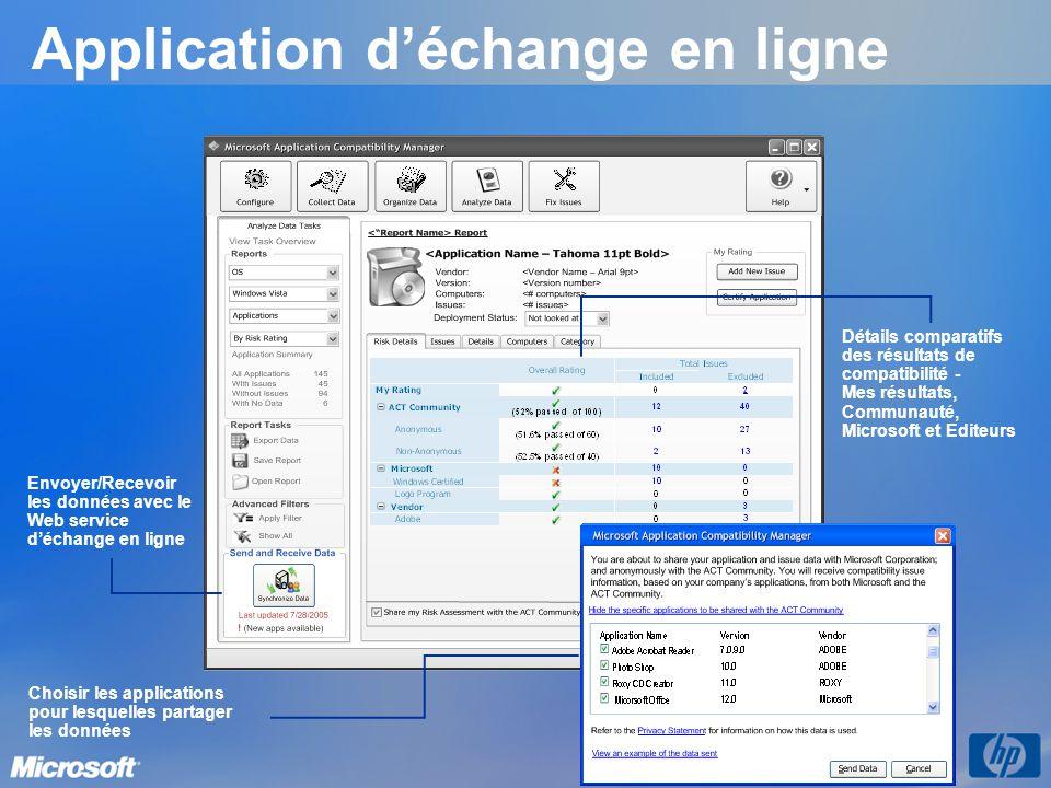 Application d'échange en ligne Envoyer/Recevoir les données avec le Web service d'échange en ligne Détails comparatifs des résultats de compatibilité - Mes résultats, Communauté, Microsoft et Editeurs Choisir les applications pour lesquelles partager les données