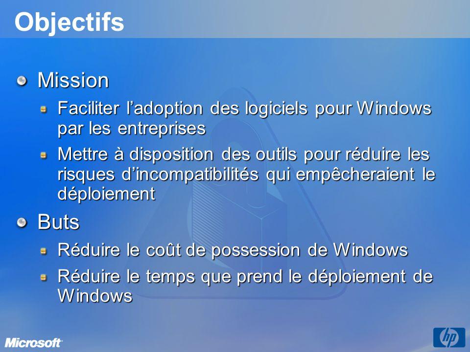 Objectifs Mission Faciliter l'adoption des logiciels pour Windows par les entreprises Mettre à disposition des outils pour réduire les risques d'incompatibilités qui empêcheraient le déploiement Buts Réduire le coût de possession de Windows Réduire le temps que prend le déploiement de Windows