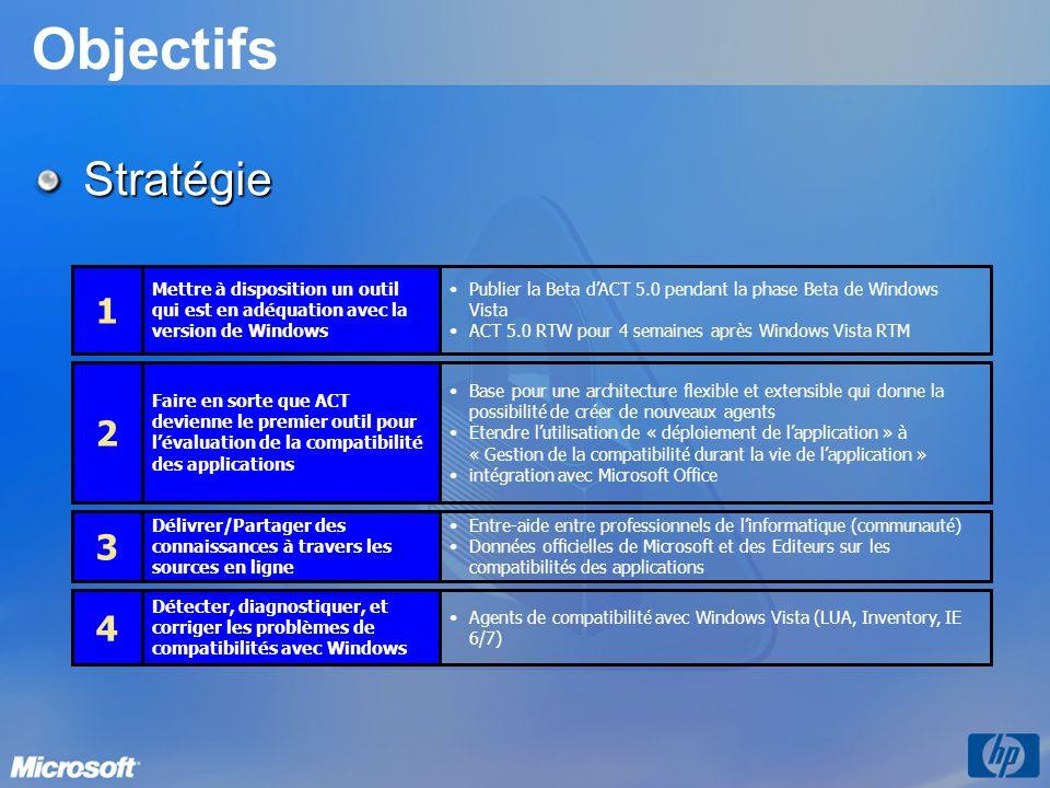 Objectifs Stratégie Base pour une architecture flexible et extensible qui donne la possibilité de créer de nouveaux agents Etendre l'utilisation de « déploiement de l'application » à « Gestion de la compatibilité durant la vie de l'application » intégration avec Microsoft Office Détecter, diagnostiquer, et corriger les problèmes de compatibilités avec Windows Délivrer/Partager des connaissances à travers les sources en ligne Mettre à disposition un outil qui est en adéquation avec la version de Windows Faire en sorte que ACT devienne le premier outil pour l'évaluation de la compatibilité des applications Publier la Beta d'ACT 5.0 pendant la phase Beta de Windows Vista ACT 5.0 RTW pour 4 semaines après Windows Vista RTM 1 2 3 4 Entre-aide entre professionnels de l'informatique (communauté) Données officielles de Microsoft et des Editeurs sur les compatibilités des applications Agents de compatibilité avec Windows Vista (LUA, Inventory, IE 6/7)