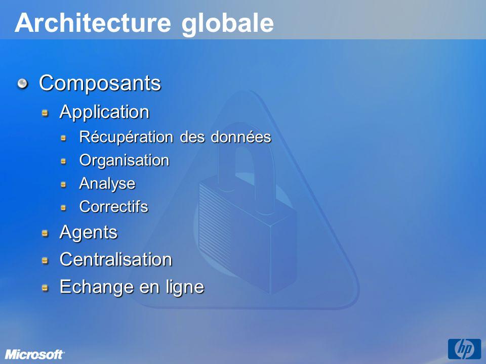 Architecture globale ComposantsApplication Récupération des données OrganisationAnalyseCorrectifsAgentsCentralisation Echange en ligne