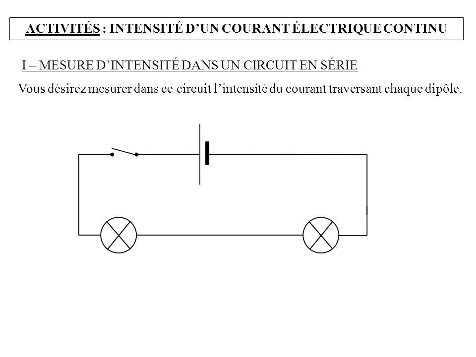 ACTIVITÉS : INTENSITÉ D'UN COURANT ÉLECTRIQUE CONTINU I – MESURE D'INTENSITÉ DANS UN CIRCUIT EN SÉRIE Vous désirez mesurer dans ce circuit l'intensité du courant traversant chaque dipôle.