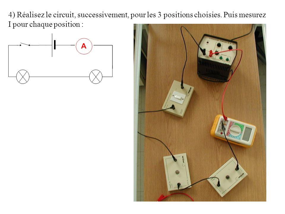 4) Réalisez le circuit, successivement, pour les 3 positions choisies. Puis mesurez I pour chaque position :
