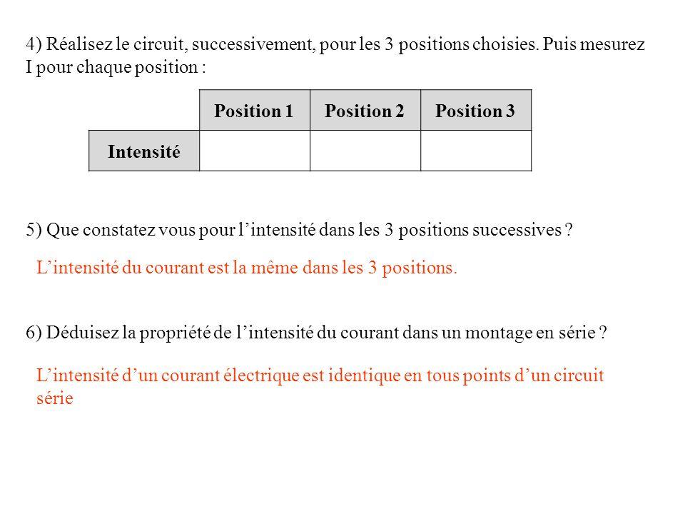 Position 1Position 2Position 3 Intensité 5) Que constatez vous pour l'intensité dans les 3 positions successives ? 6) Déduisez la propriété de l'inten