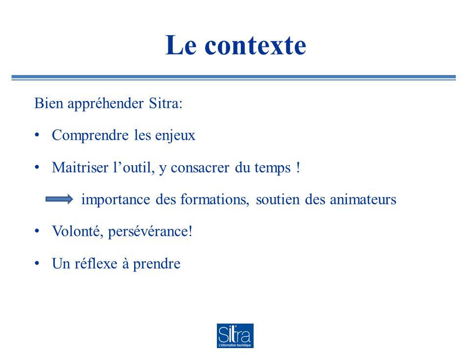 Le contexte Bien appréhender Sitra: Comprendre les enjeux Maitriser l'outil, y consacrer du temps .