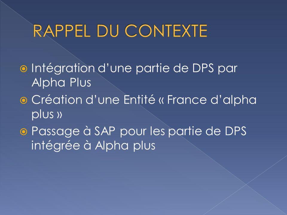  Intégration d'une partie de DPS par Alpha Plus  Création d'une Entité « France d'alpha plus »  Passage à SAP pour les partie de DPS intégrée à Alpha plus
