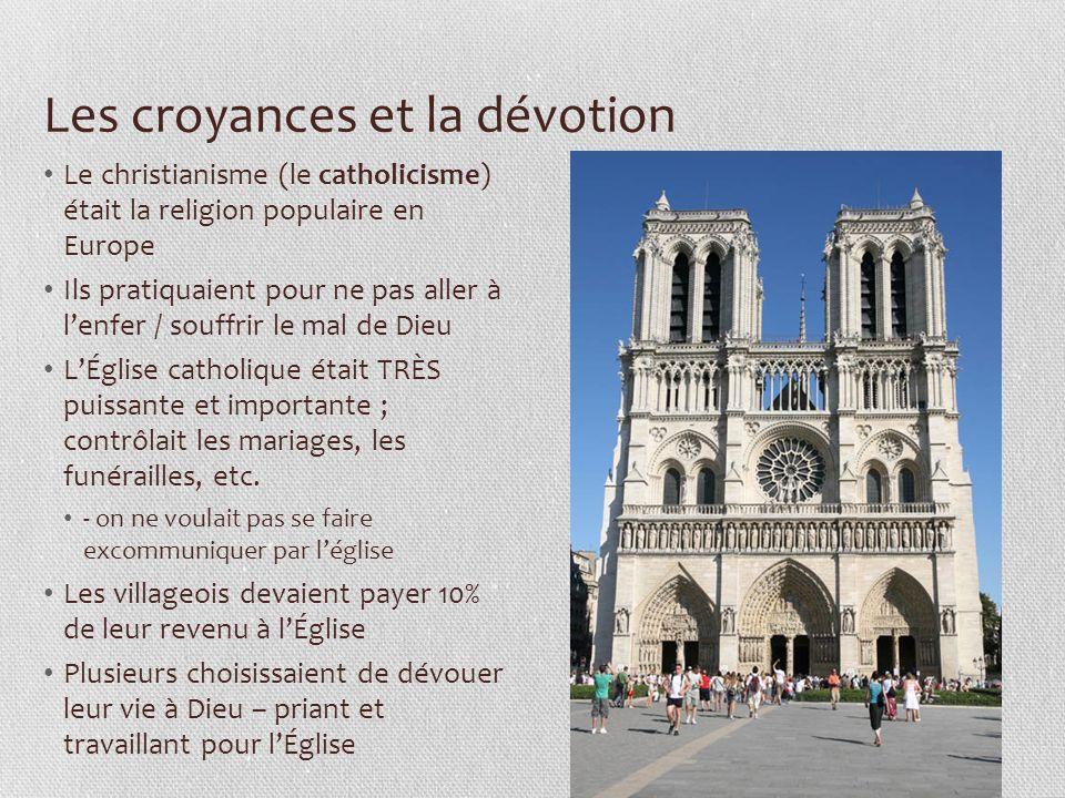 Les croyances et la dévotion Le christianisme (le catholicisme) était la religion populaire en Europe Ils pratiquaient pour ne pas aller à l'enfer / s