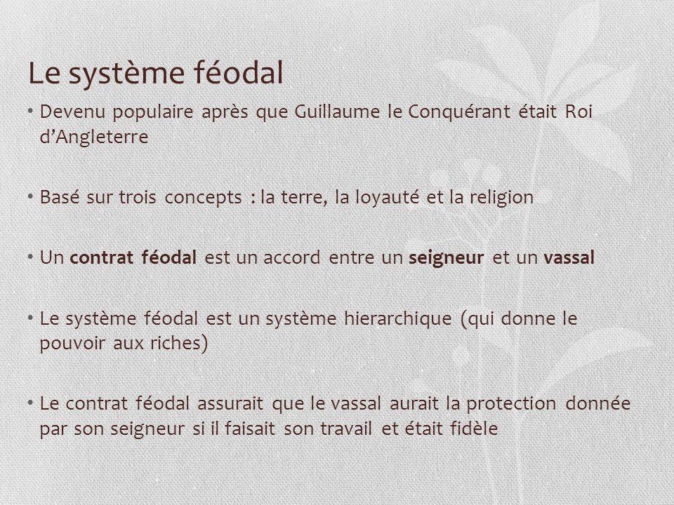 Le système féodal Devenu populaire après que Guillaume le Conquérant était Roi d'Angleterre Basé sur trois concepts : la terre, la loyauté et la relig
