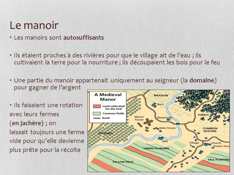 Le manoir Les manoirs sont autosuffisants Ils étaient proches à des rivières pour que le village ait de l'eau ; ils cultivaient la terre pour la nourr