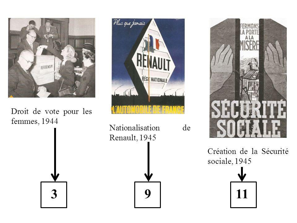 Droit de vote pour les femmes, 1944 Nationalisation de Renault, 1945 Création de la Sécurité sociale, 1945 3911
