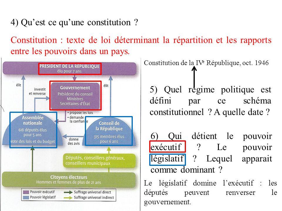 4) Qu'est ce qu'une constitution ? Constitution : texte de loi déterminant la répartition et les rapports entre les pouvoirs dans un pays. 5) Quel rég