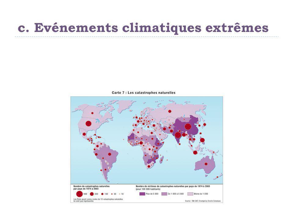 c. Evénements climatiques extrêmes