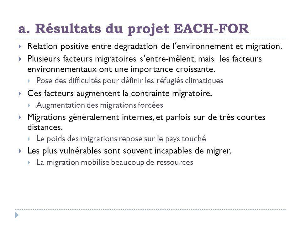 a. Résultats du projet EACH-FOR  Relation positive entre dégradation de l'environnement et migration.  Plusieurs facteurs migratoires s'entre-mêlent