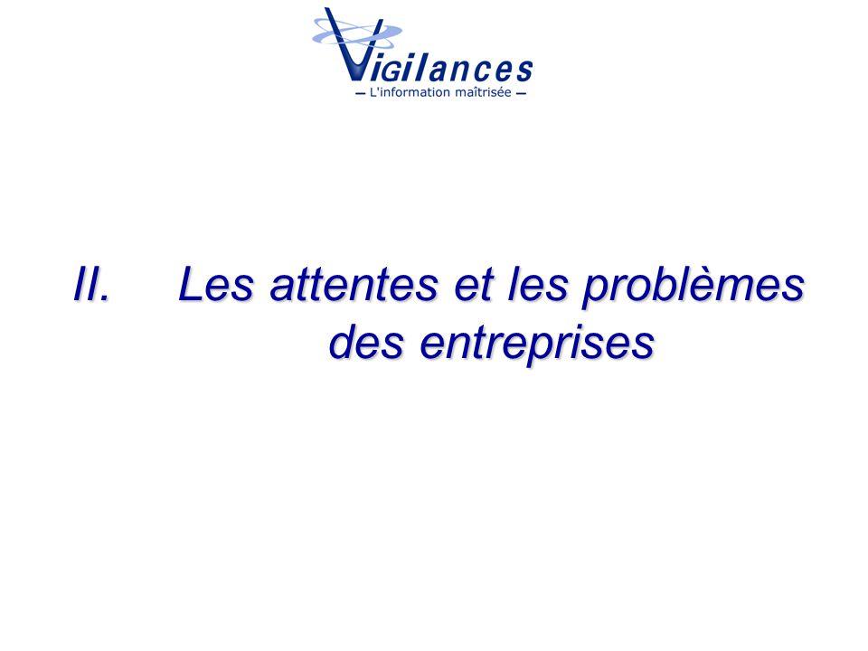 II.Les attentes et les problèmes des entreprises