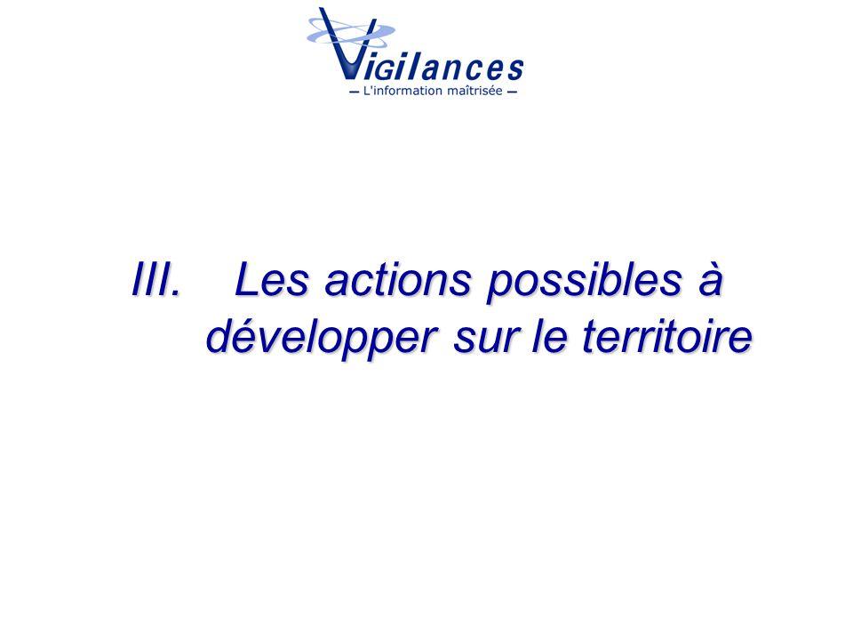 III.Les actions possibles à développer sur le territoire