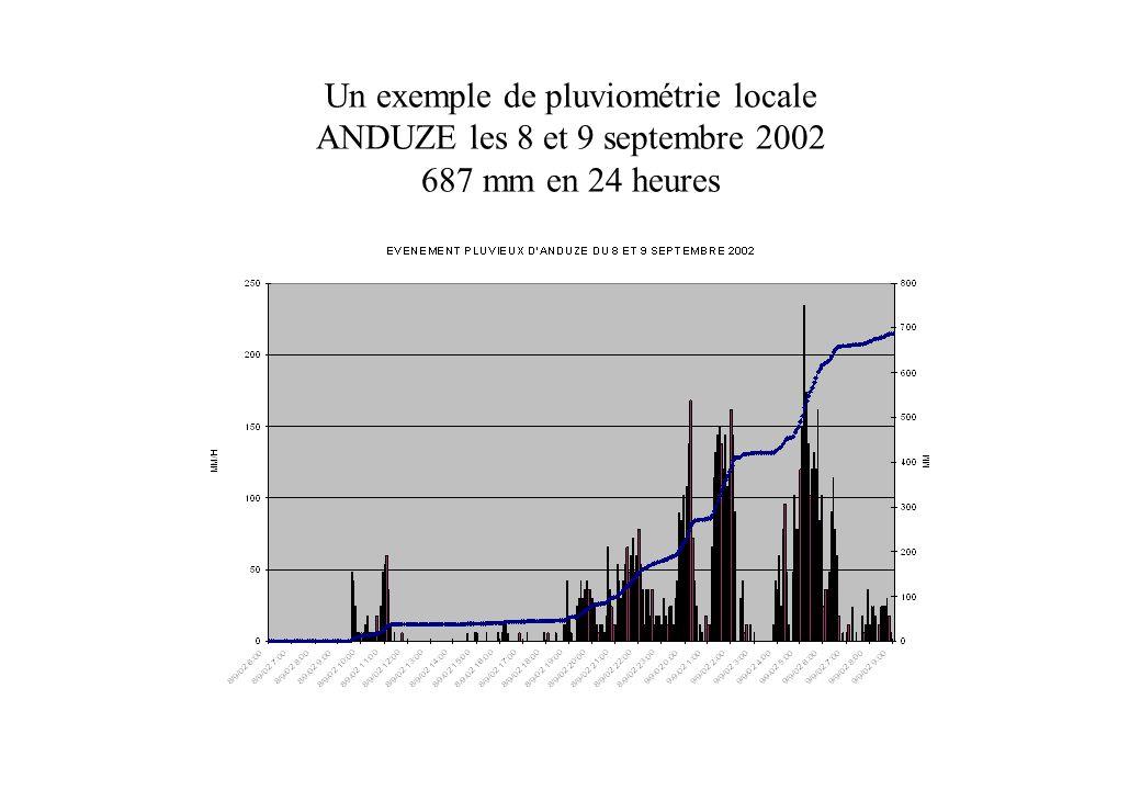 Un exemple de pluviométrie locale ANDUZE les 8 et 9 septembre 2002 687 mm en 24 heures