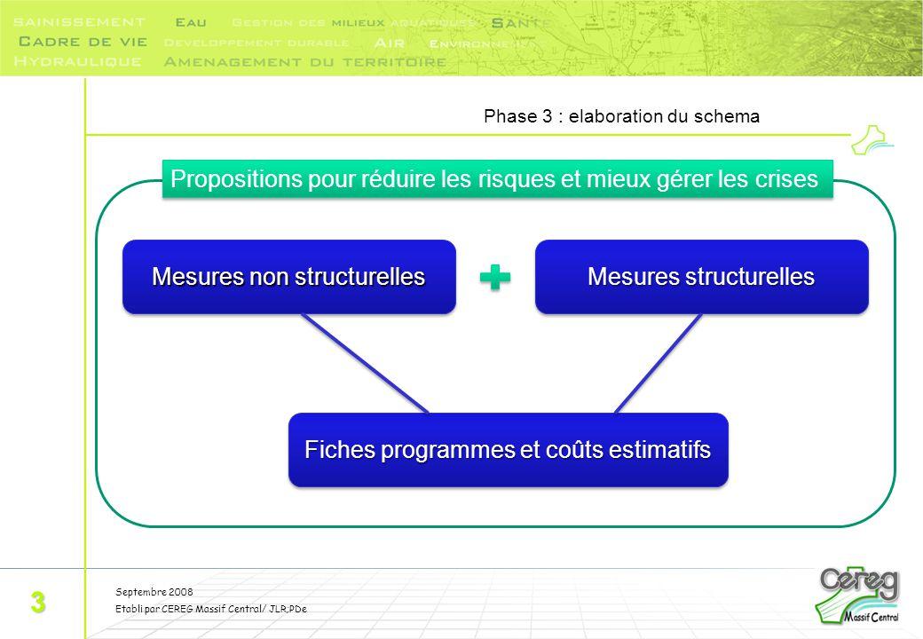 Septembre 2008 Etabli par CEREG Massif Central/ JLR;PDe 3 Mesures non structurelles Mesures structurelles Fiches programmes et coûts estimatifs Propos