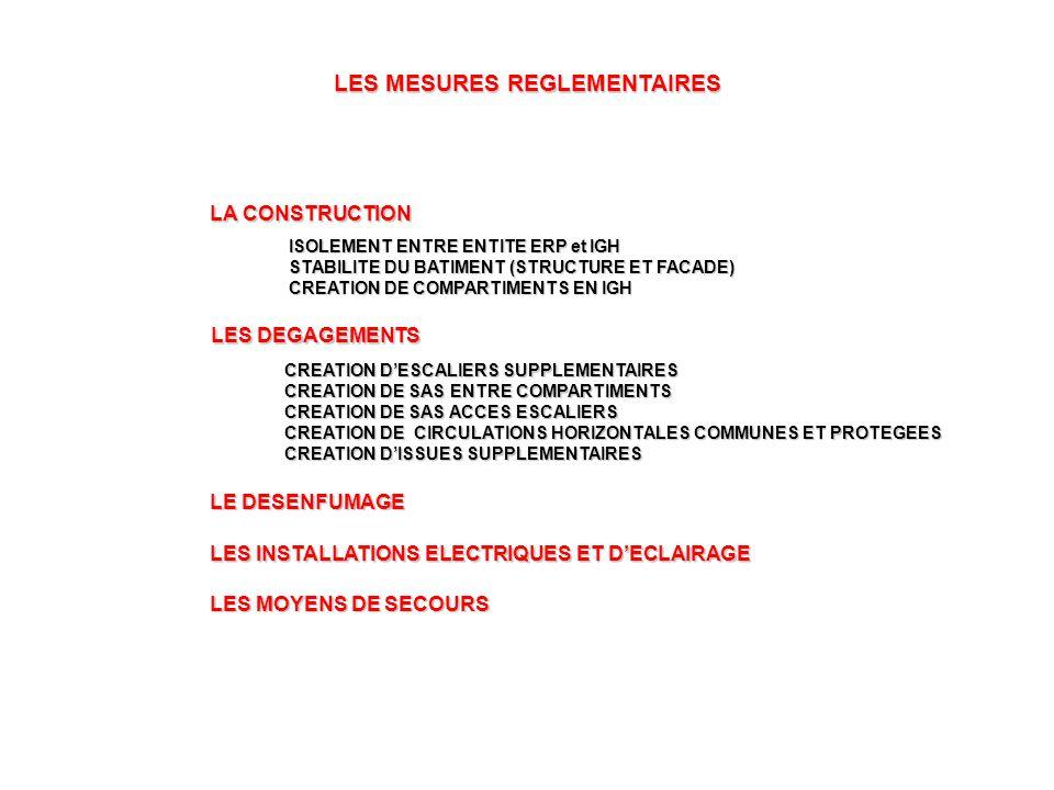 LES MESURES REGLEMENTAIRES ISOLEMENT ENTRE ENTITE ERP et IGH STABILITE DU BATIMENT (STRUCTURE ET FACADE) CREATION DE COMPARTIMENTS EN IGH LA CONSTRUCTION LA CONSTRUCTION CREATION D'ESCALIERS SUPPLEMENTAIRES CREATION DE SAS ENTRE COMPARTIMENTS CREATION DE SAS ACCES ESCALIERS CREATION DE CIRCULATIONS HORIZONTALES COMMUNES ET PROTEGEES CREATION D'ISSUES SUPPLEMENTAIRES LES DEGAGEMENTS LE DESENFUMAGE LE DESENFUMAGE LES INSTALLATIONS ELECTRIQUES ET D'ECLAIRAGE LES INSTALLATIONS ELECTRIQUES ET D'ECLAIRAGE LES MOYENS DE SECOURS LES MOYENS DE SECOURS