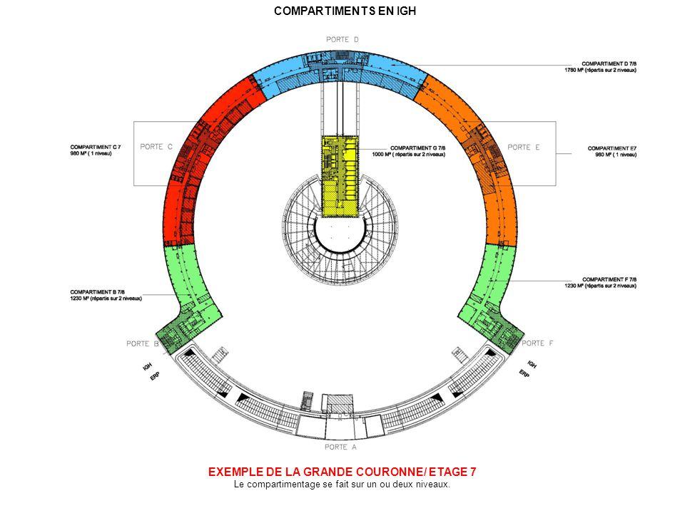 COMPARTIMENTS EN IGH EXEMPLE DE LA GRANDE COURONNE/ ETAGE 7 Le compartimentage se fait sur un ou deux niveaux.