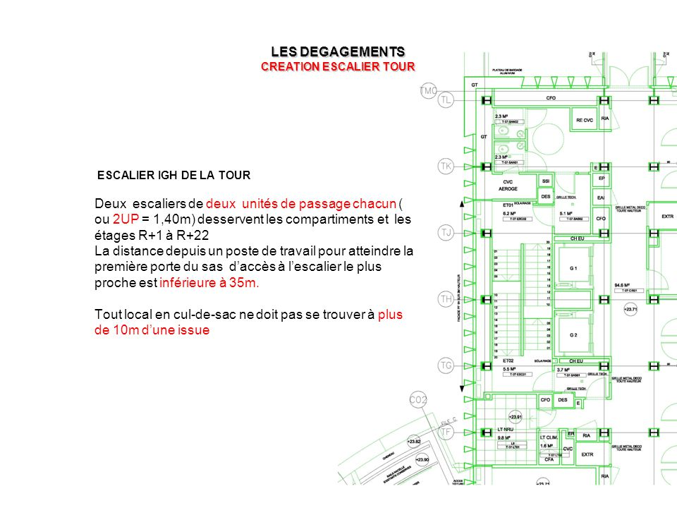 LES DEGAGEMENTS CREATION ESCALIER TOUR ESCALIER IGH DE LA TOUR Deux escaliers de deux unités de passage chacun ( ou 2UP = 1,40m) desservent les compartiments et les étages R+1 à R+22 La distance depuis un poste de travail pour atteindre la première porte du sas d'accès à l'escalier le plus proche est inférieure à 35m.
