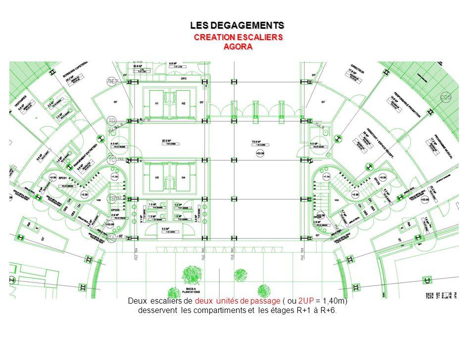 LES DEGAGEMENTS CREATION ESCALIERS CREATION ESCALIERS AGORA AGORA Deux escaliers de deux unités de passage ( ou 2UP = 1,40m) desservent les compartime