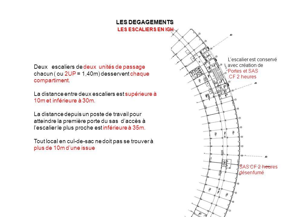LES DEGAGEMENTS LES ESCALIERS EN IGH LES ESCALIERS EN IGH Deux escaliers de deux unités de passage chacun ( ou 2UP = 1,40m) desservent chaque compartiment.