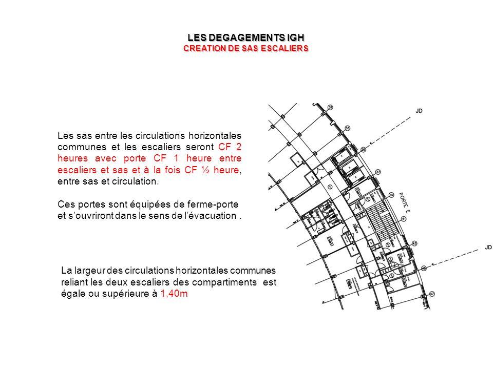 LES DEGAGEMENTS IGH CREATION DE SAS ESCALIERS Les sas entre les circulations horizontales communes et les escaliers seront CF 2 heures avec porte CF 1