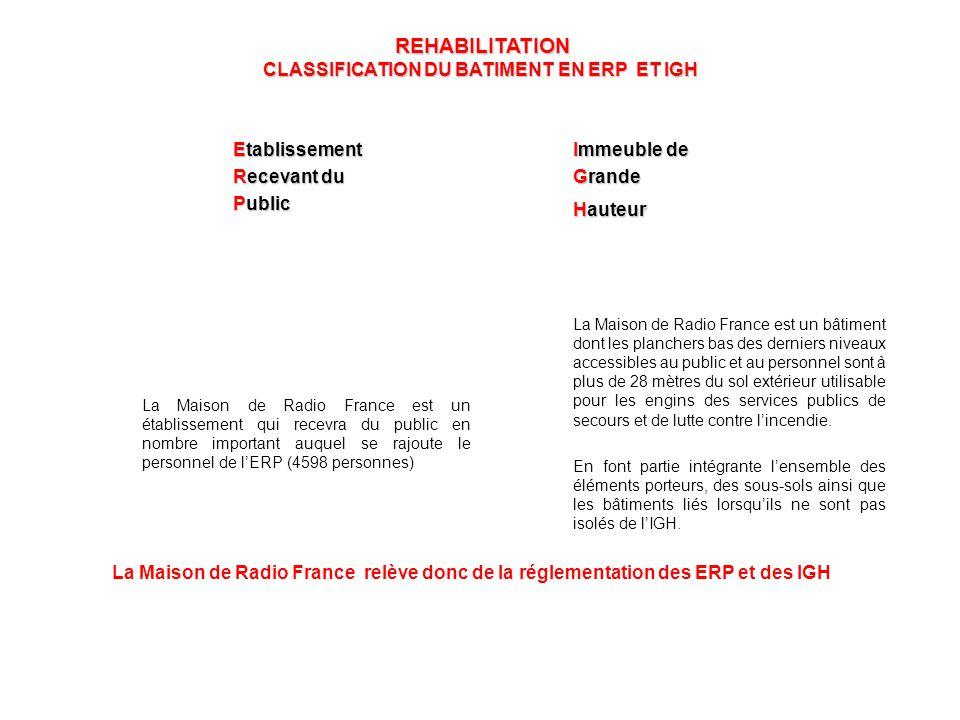 La Maison de Radio France est un établissement qui recevra du public en nombre important auquel se rajoute le personnel de l'ERP (4598 personnes) Imme