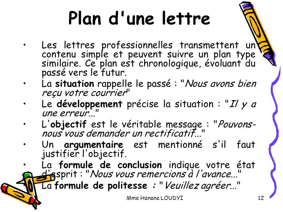 Mme Hanane LOUDYI12 Plan d'une lettre Les lettres professionnelles transmettent un contenu simple et peuvent suivre un plan type similaire. Ce plan es