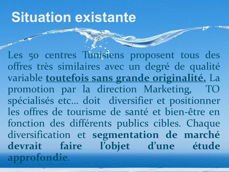 Situation existante Les 50 centres Tunisiens proposent tous des offres très similaires avec un degré de qualité variable toutefois sans grande origina