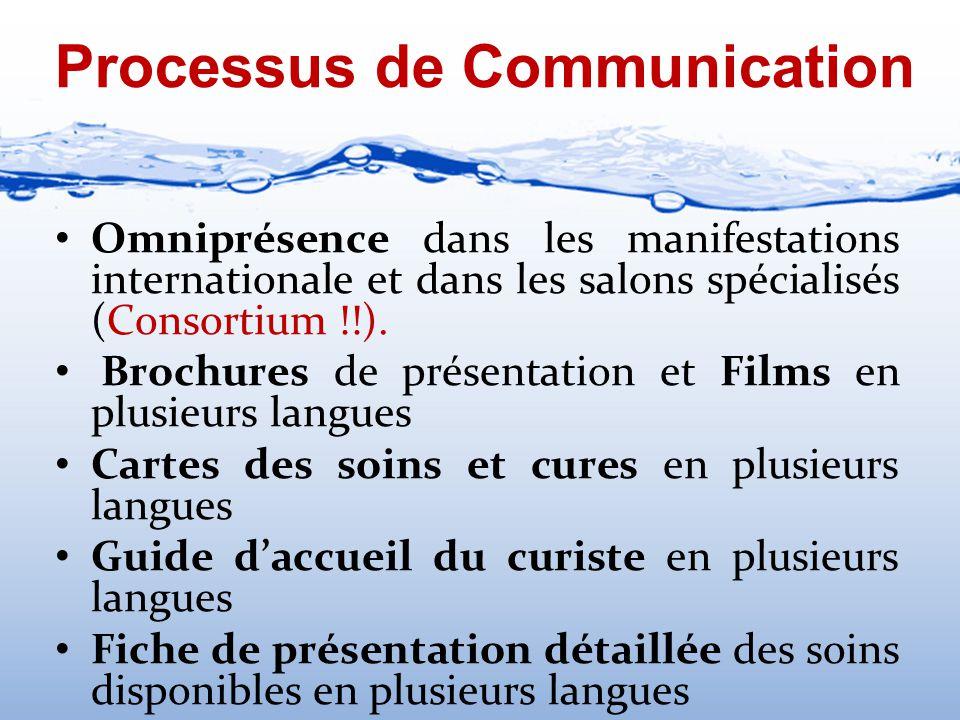 Processus de Communication Omniprésence dans les manifestations internationale et dans les salons spécialisés (Consortium !!). Brochures de présentati