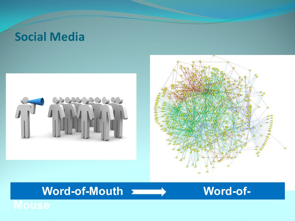 Word-of-Mouth Word-of- Mouse Social Media
