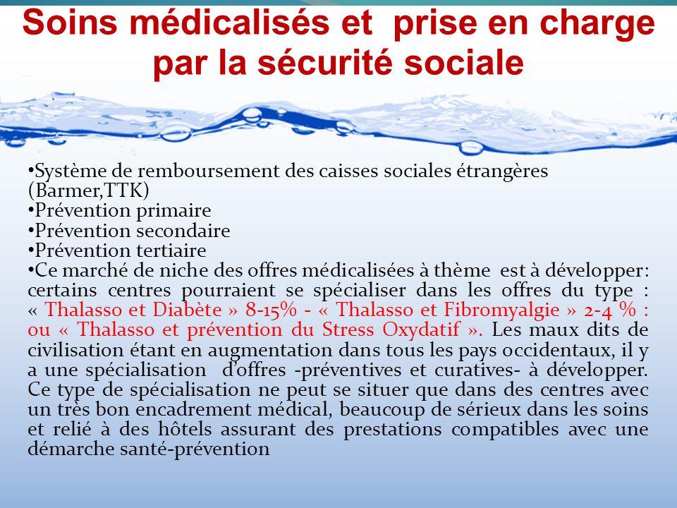 Soins médicalisés et prise en charge par la sécurité sociale Système de remboursement des caisses sociales étrangères (Barmer,TTK) Prévention primaire