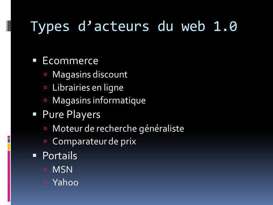Types d'acteurs du web 1.0  Ecommerce  Magasins discount  Librairies en ligne  Magasins informatique  Pure Players  Moteur de recherche généraliste  Comparateur de prix  Portails  MSN  Yahoo