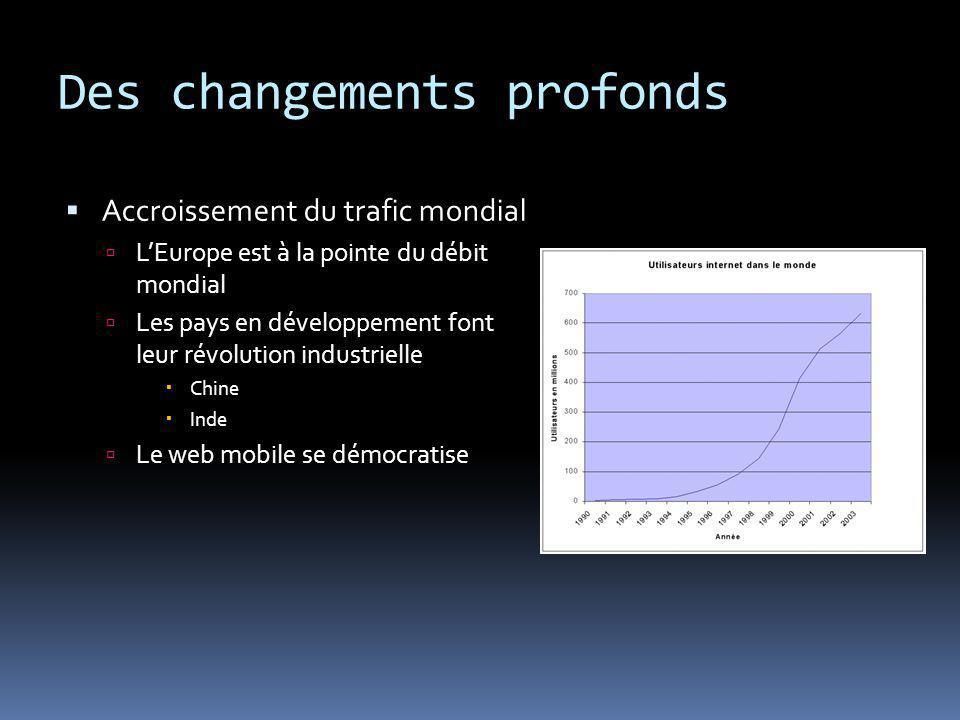 Des changements profonds  Accroissement du trafic mondial  L'Europe est à la pointe du débit mondial  Les pays en développement font leur révolution industrielle  Chine  Inde  Le web mobile se démocratise