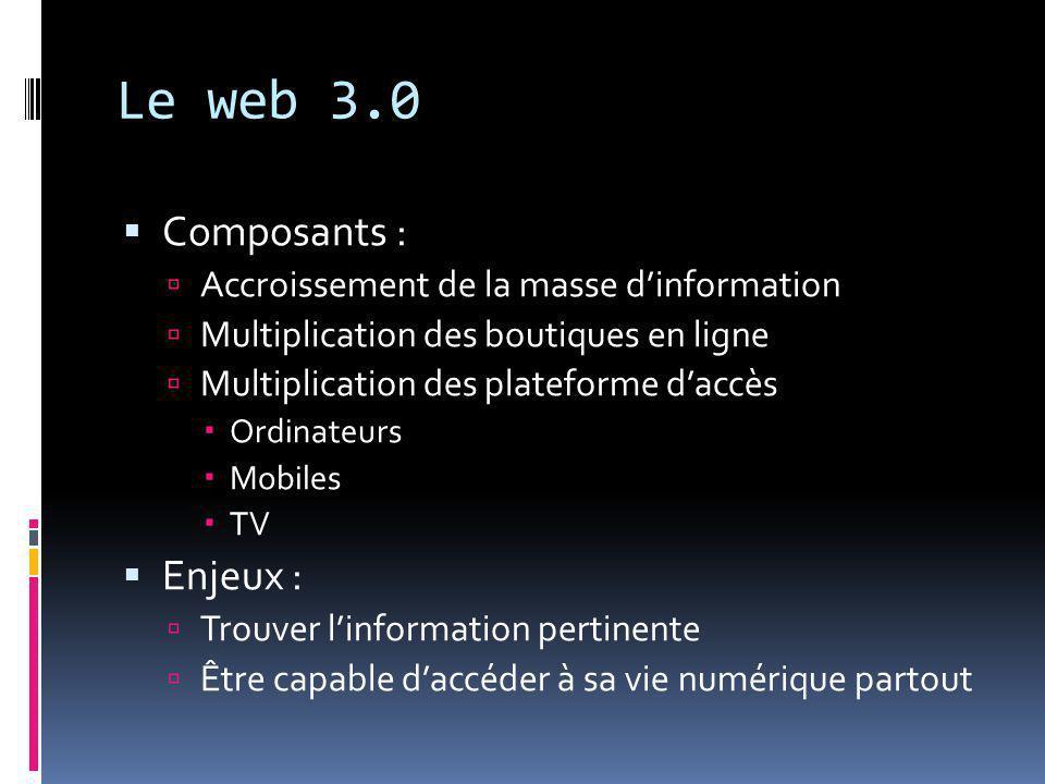 Le web 3.0  Composants :  Accroissement de la masse d'information  Multiplication des boutiques en ligne  Multiplication des plateforme d'accès  Ordinateurs  Mobiles  TV  Enjeux :  Trouver l'information pertinente  Être capable d'accéder à sa vie numérique partout